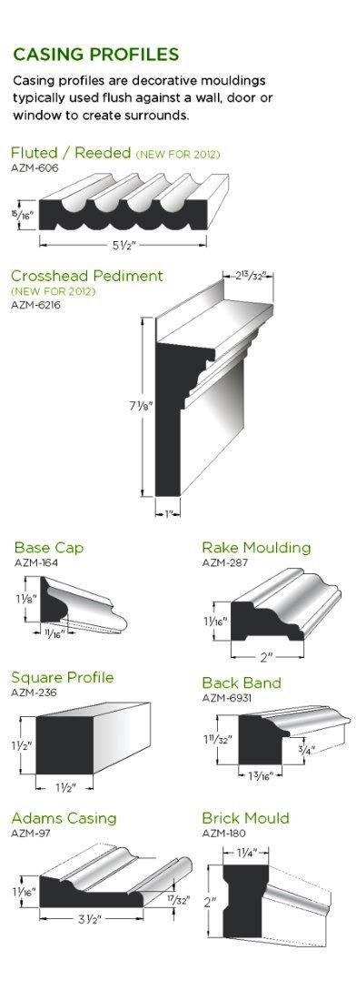 AZEK Moulding Casing Profiles image