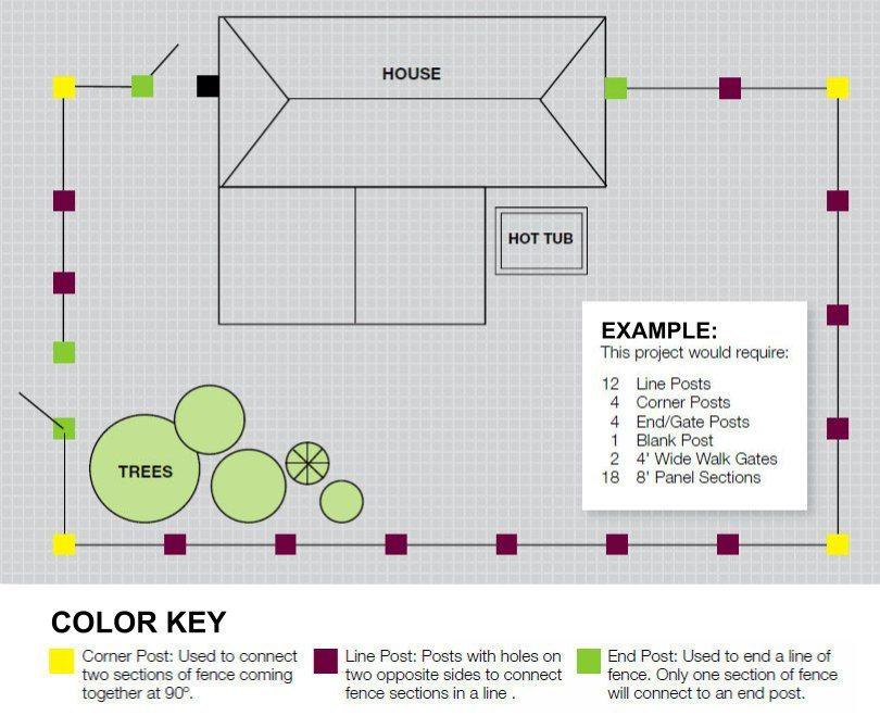 EZ Fence2Go Diagram 02 image