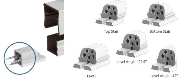 Transform Railing by RDI Features A Unique Bracket Design