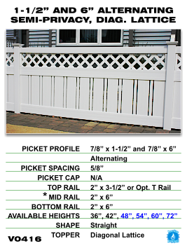 "Legacy Vinyl Fence - 1-1/2"" and 6"" Alternating Semi-Privacy Fence Section with Diagonal Lattice"