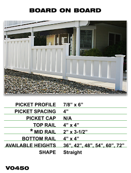 Legacy Vinyl Fence - Board On Board Semi-Privacy Fence Section image