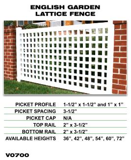 Legacy Vinyl Fence - English Garden Lattice Fence Section image
